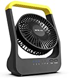 Battery Operated Fan with D-cell Battery, Portable Camping USB Desk Fan with Timer, Strong Airflow, 14-214 Running Hours, 3 Speeds, Great for Home Office Outside Hurricanes Power Shortage, 5 Inch