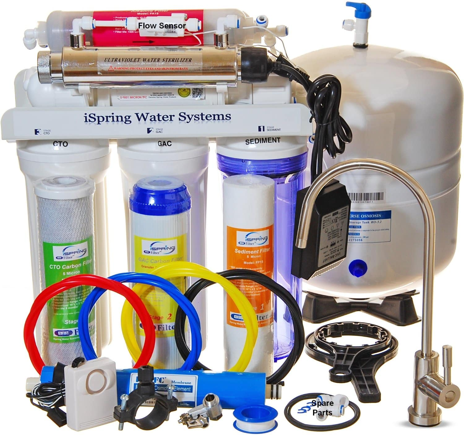Top 10 Best Water Filter Systems in 2018